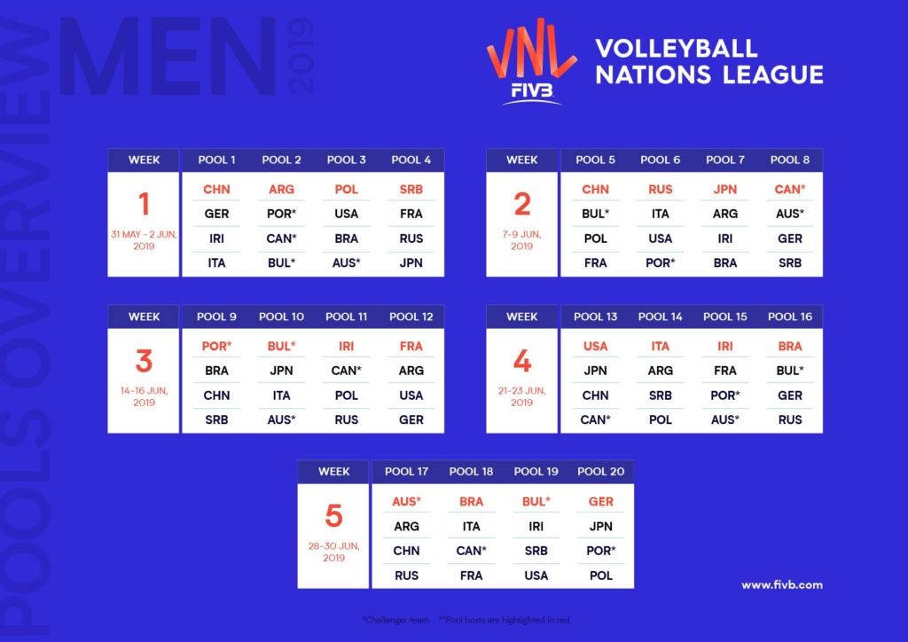 [Equipe de France Masculine 2019] Volleyball Nations League 44700910