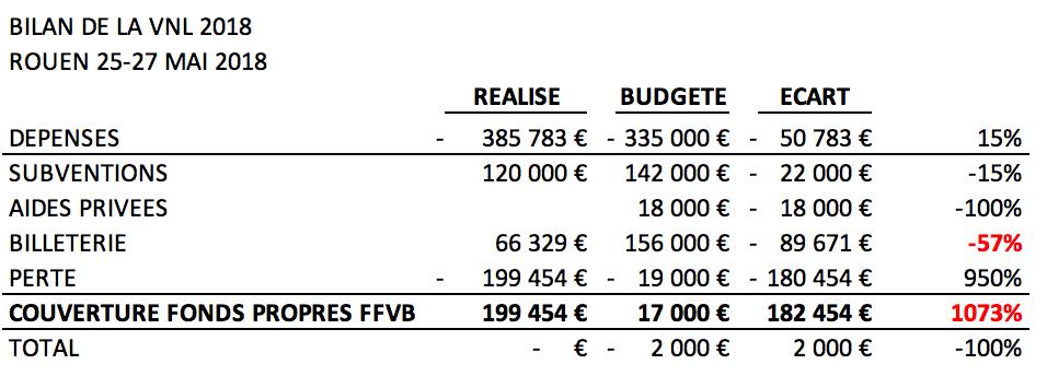 Ligue des nations 2018 - Page 17 46316310