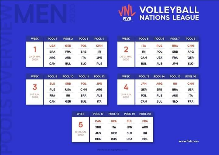 [Equipe de France Masculine 2020] Volleyball Nations League 70043410