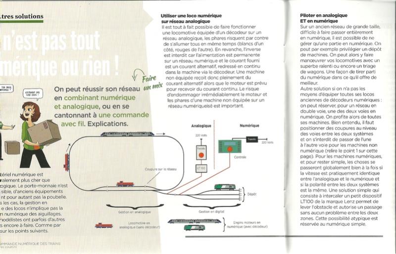 Convertir un réseau ou locos analogique en digital Dispos10
