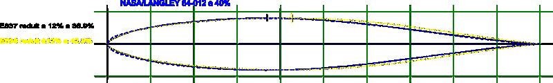 timcent foil v1 19_pro10