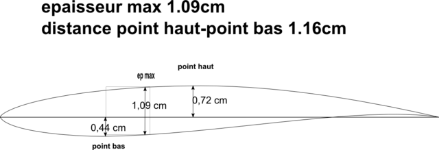 timcent foil v1 9_diff11