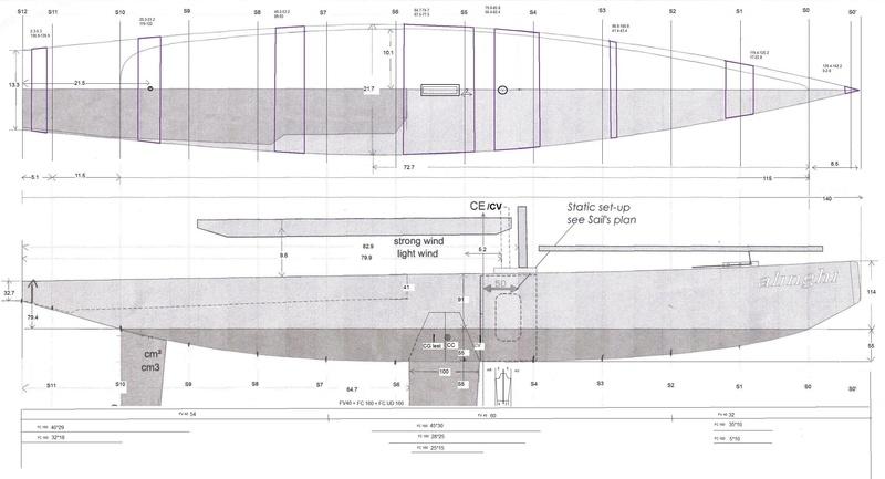 Construction d'un Open 60 au 1/12e - Page 2 Alingh10