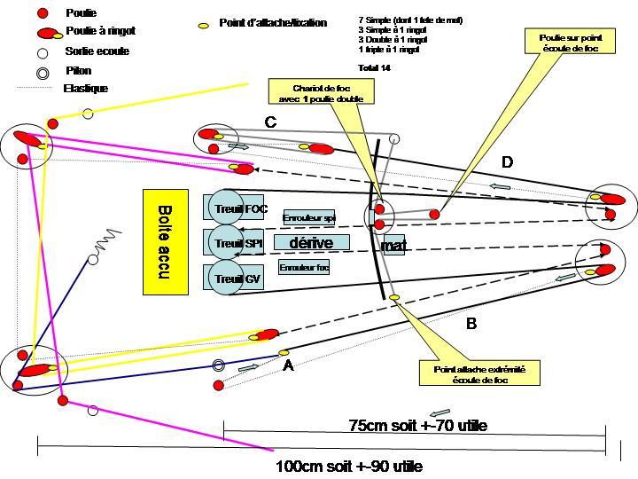 Construction d'un Open 60 au 1/12e - Page 2 Chemin10