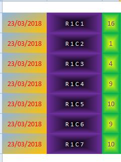 Un classement en test Ryunio12