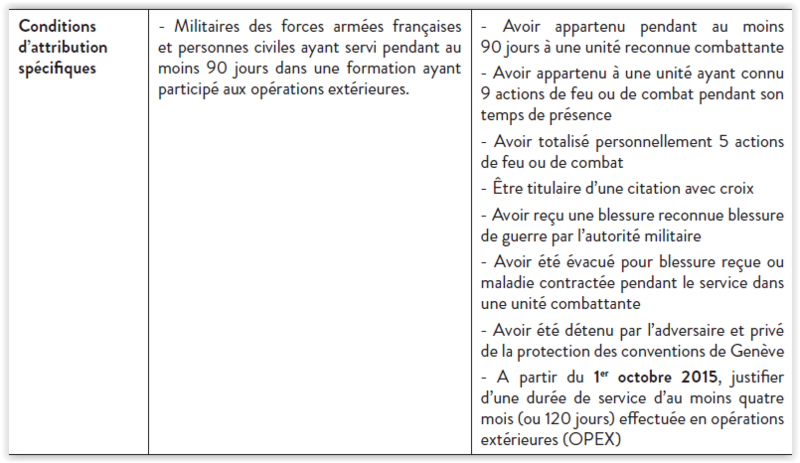 [ Logos - Tapes - Insignes ] Médailles opex - Page 2 Screen10