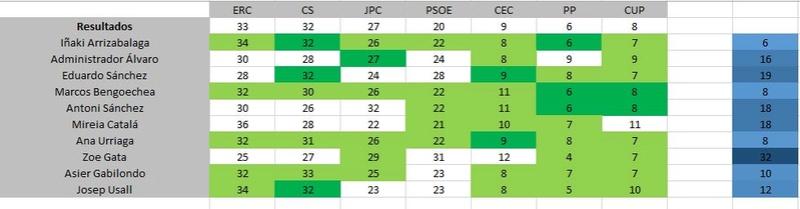 Elecciones Catalanas - Página 2 Captur16