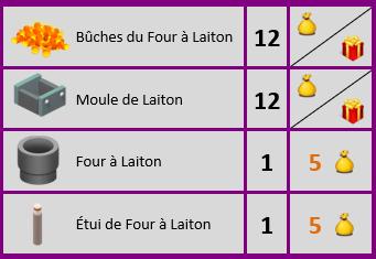 Renard & Four à Laiton => Laiton Cdd10