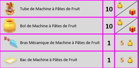 Machine à Pâtes de Fruit Sans_188