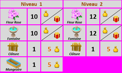 Oies des Neiges => Plume d'Oie des Neiges Sans_192