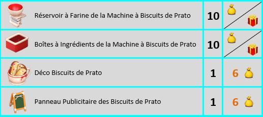 Machine à Biscuits de Prato Sans_221
