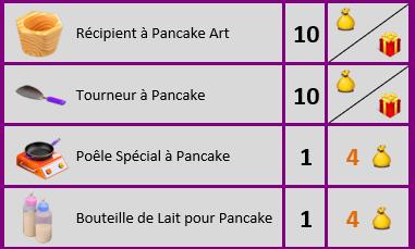 Machine à Pancake Art Sans_241