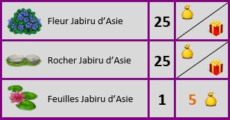 Jabiru d'Asie / Cigogne => Plume de Cigogne Sans_306