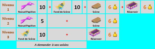 Mésange => Plume de Mésange Sans_t10