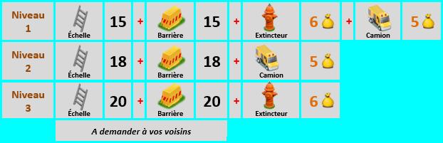 Chien des Buissons Pompier => Scotch Fluorescent Sans_t62