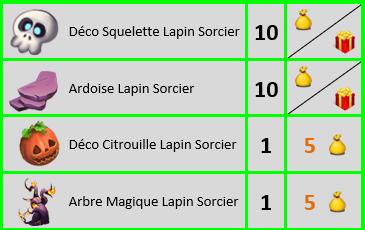 Lapin Sorcier => Fourrure de Lapin Sorcier Sans_t91