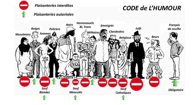 """Indre-et-Loire : un maire condamné pour une blague sur """"les Arabes"""" Code_d12"""