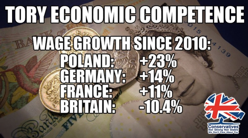 Why is it taken as axiomatic that the Tories are better at running the economy? - Page 4 Tory_e10