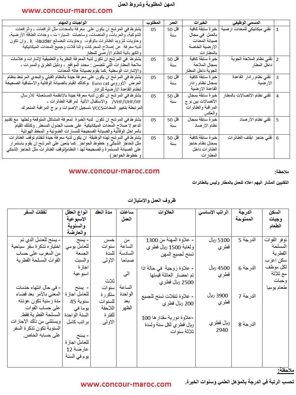 القوات الجوية الأميرية القطرية : توظيف تقنيين من المغرب في صيانة المعدات الارضية التي تستخدم داخل المطارات اخر اجل 11 دجنبر 2017 Emploi10