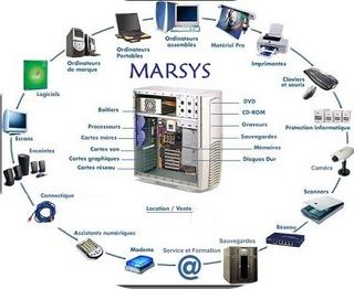 شركة Ramsys Maroc : توظيف 10 تقنيين بمدينة مراكش Ramsys10