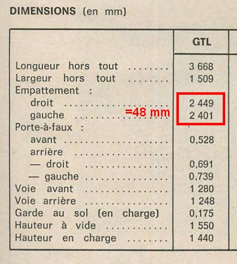 """[1/24] Renault 4L """"TL"""" ref: 80759 Empatt11"""