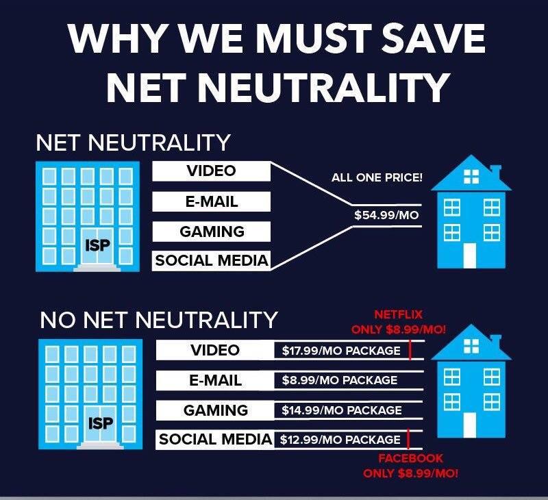 Net Neutrality Net_ne10