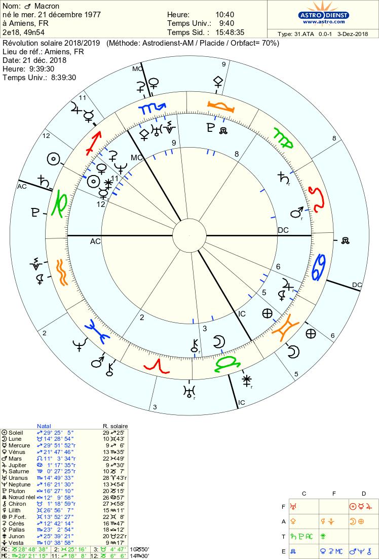 RS2020 ET MACRON - Page 2 Astro_10