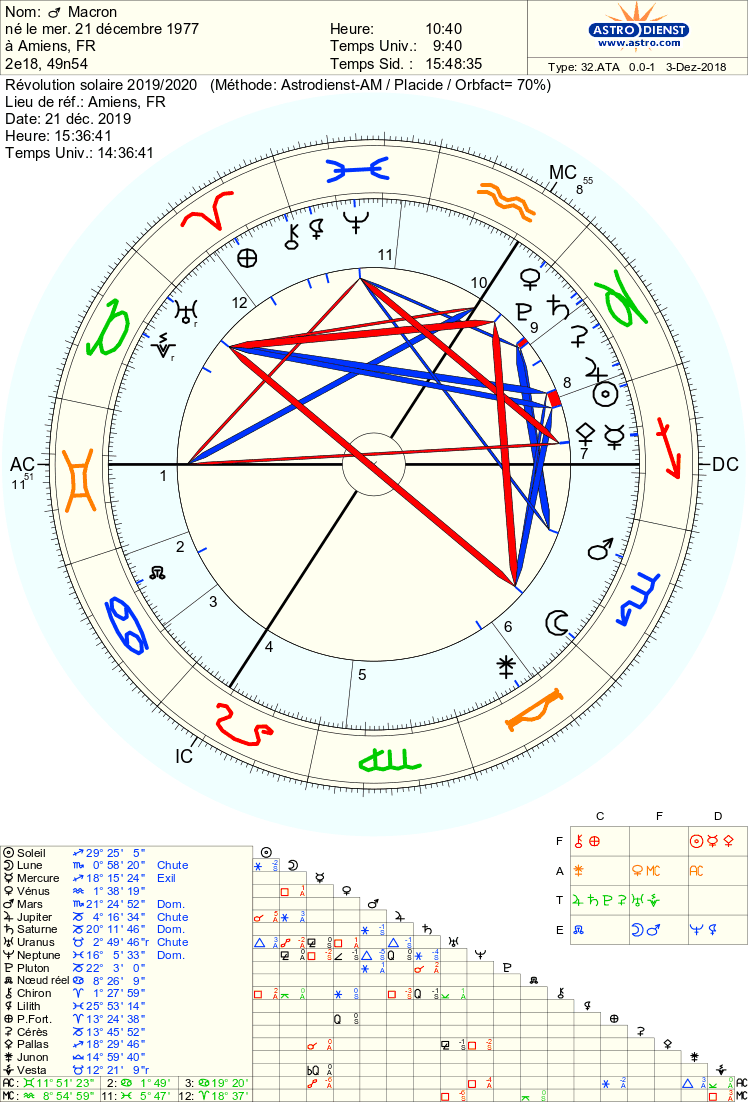 RS2020 ET MACRON - Page 2 Astro_11
