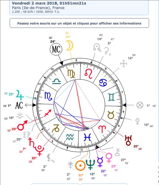 Pleine Lune du 2 Mars - Page 3 Captur20