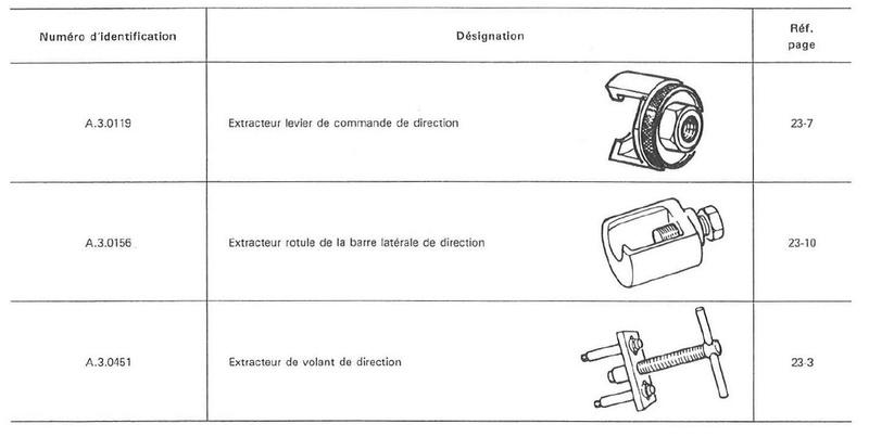 Renfort de fixation de boîtier Burman - Page 2 Extrai13