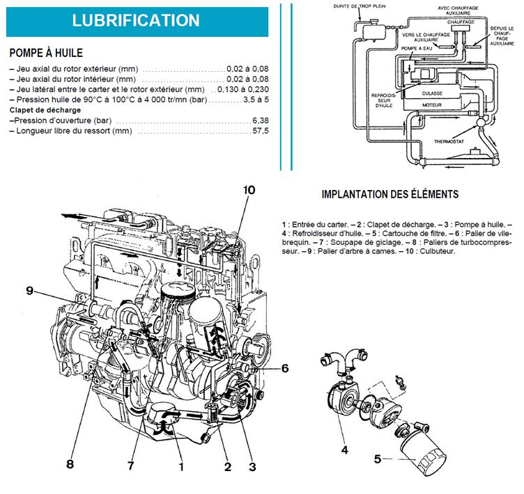 échangeur air huile Captu233