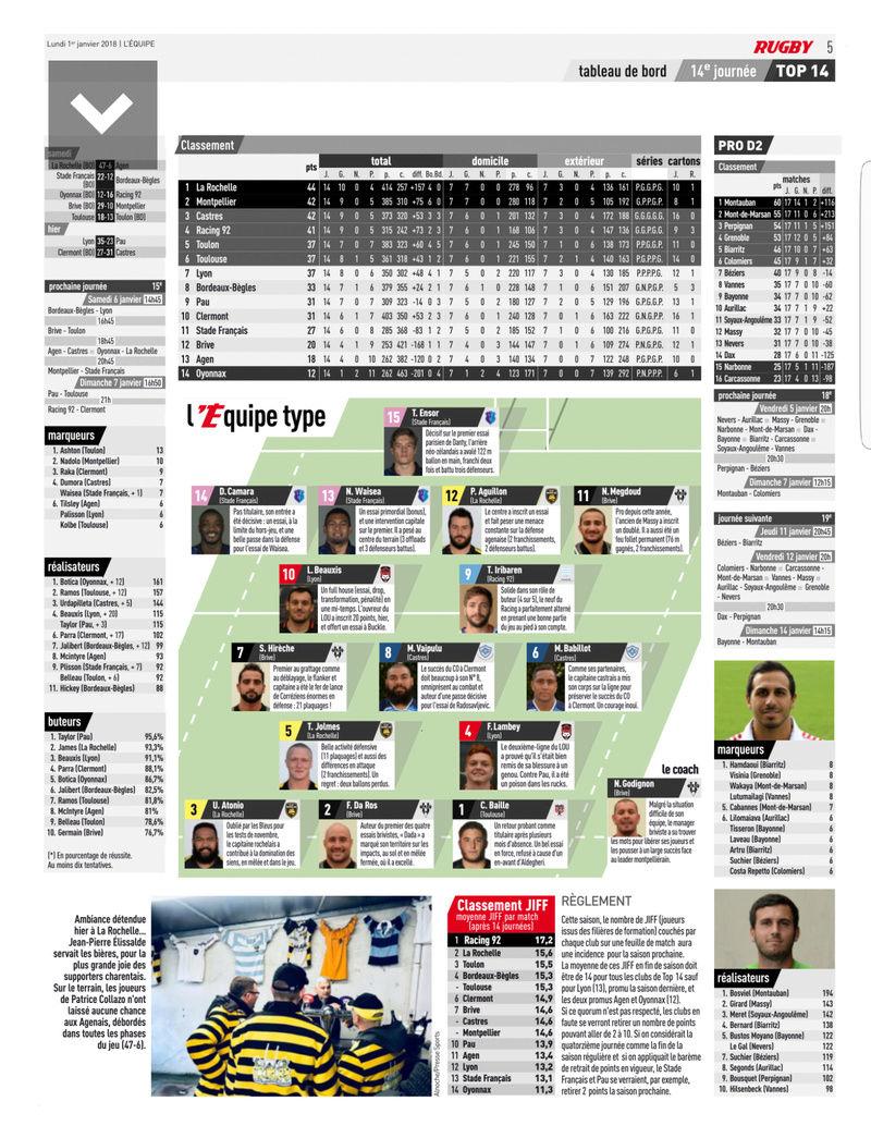 Top14 - 14ème journée : Stade Français - UBB - Page 7 Lequip10