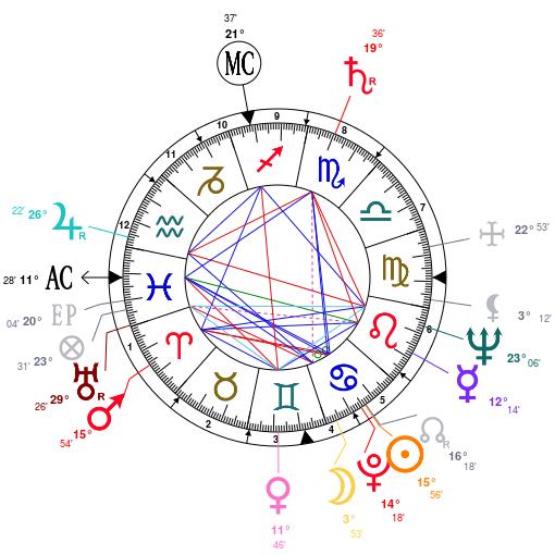soleil - Points fictifs - soleil noir Astrot11