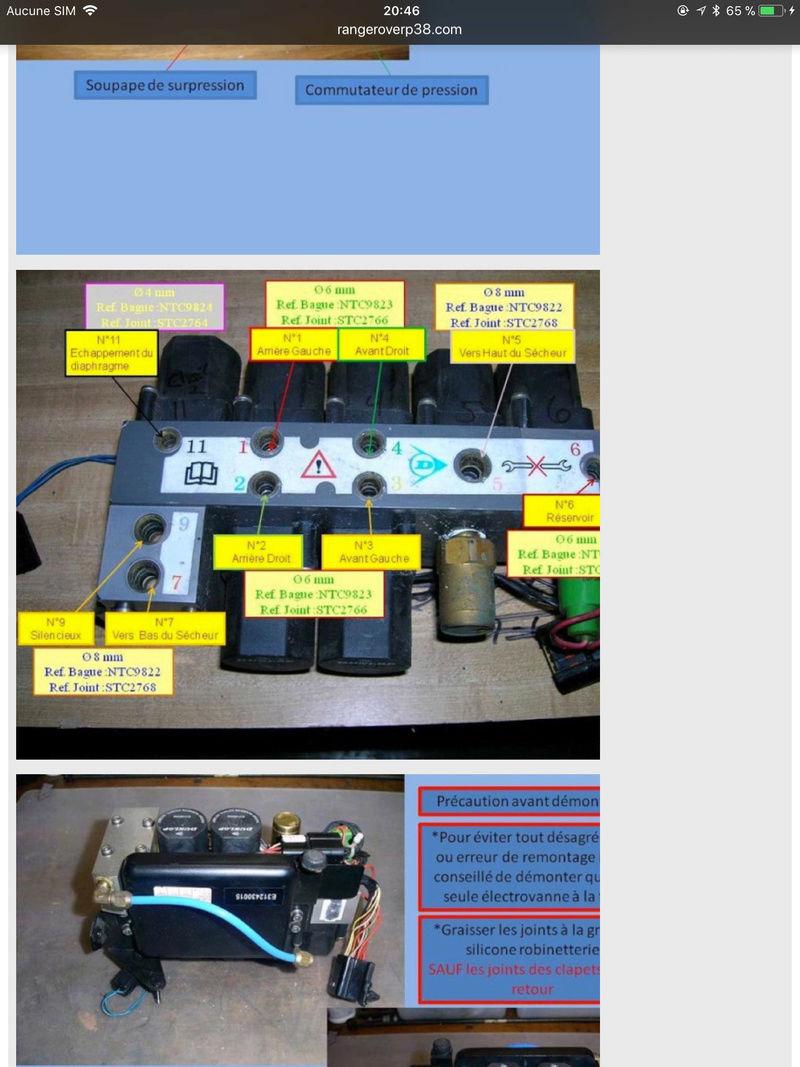 problème après changement des joints du bloc EAS Ad916510