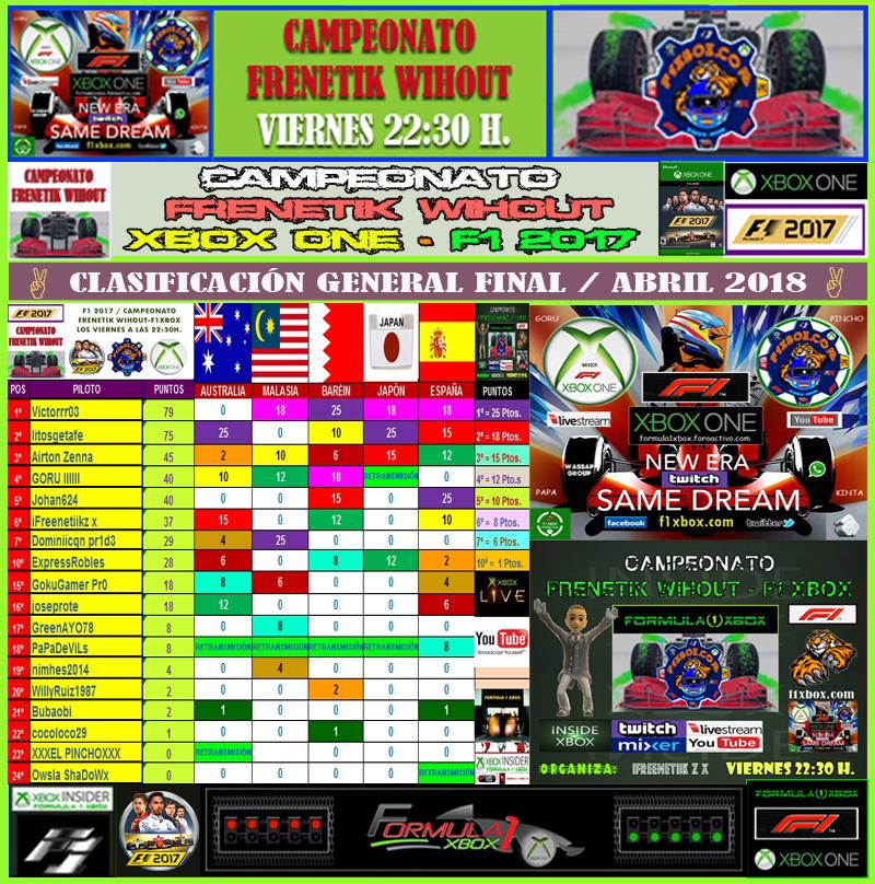 ¡ CAMPEÓN ! / F1 2017 / CAMPEONATO FRENETIK WIHOUT - F1 XBOX / CAMPEÓN, PODIUM, CALENDARIO Y CLASIFICACIÓN FINAL.  Evento28
