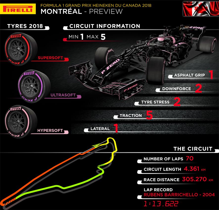 F1 2017 - XBO ONE / CAMPEONATO CAZAFANTASMAS 5.0 - F1 XBOX / ASISTENCIA AL GRAN PREMIO DE CANADÁ / VIERNES 08 - 06 2018 A LAS 22:00 HORAS. Previo13