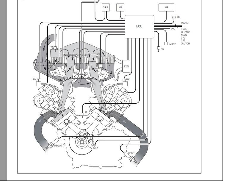 capteurs de pression Positi10