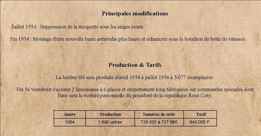 Citroen traction 15 CV au 1/8 Compos11