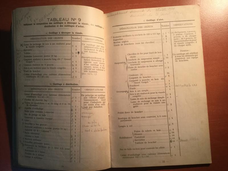 Aide mémoire pour officier d'approvisionnement - Edition 1939 66420410