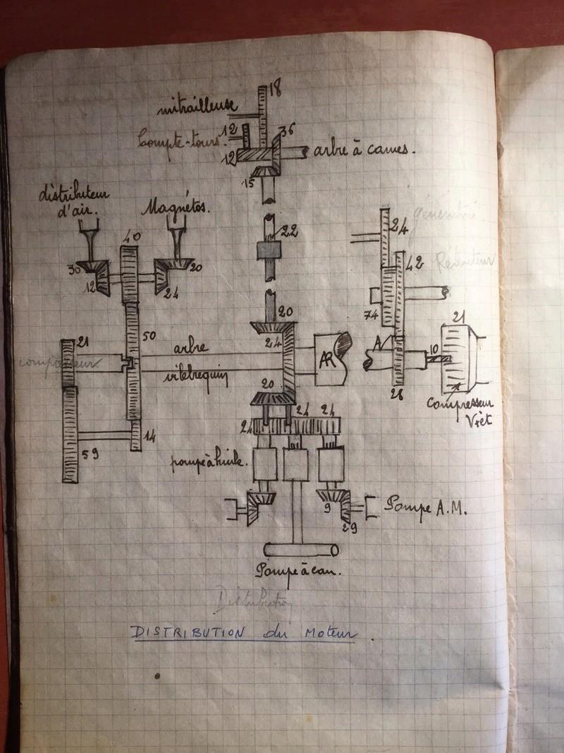 Lot de cahiers de notes - Armée de l'Air 8241dd10