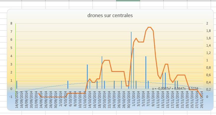 Nuage radioactif au-dessus de la France Egeg10