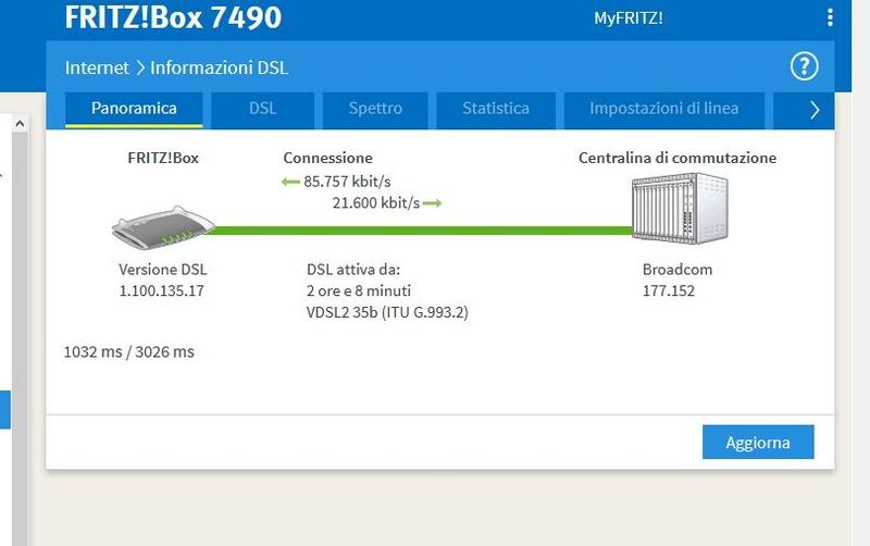 Fritz Box 7590: niente profilo 35b!  - Pagina 2 Veloci11