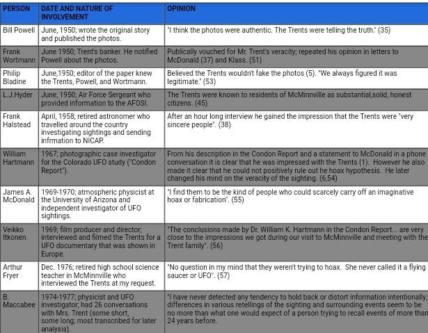 Le cas de McMinnville revisité par IPACO - Page 10 Screen32