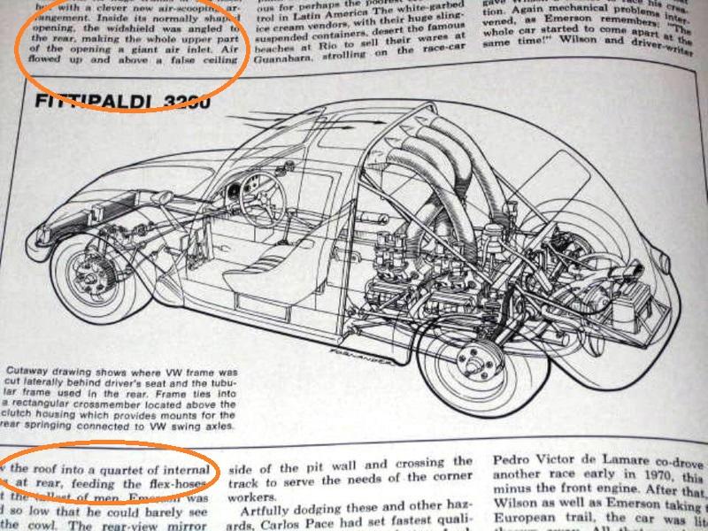 Cox 3200 des frères Fittipaldi persimmon orange up du 14/11 - Page 2 74708710