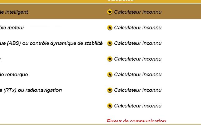 Contrôle fap et pourcentage eolys Calcul12