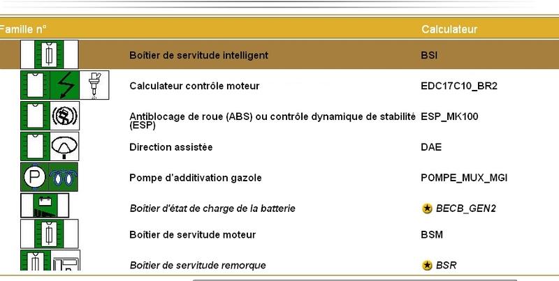 Contrôle fap et pourcentage eolys Fonc_110