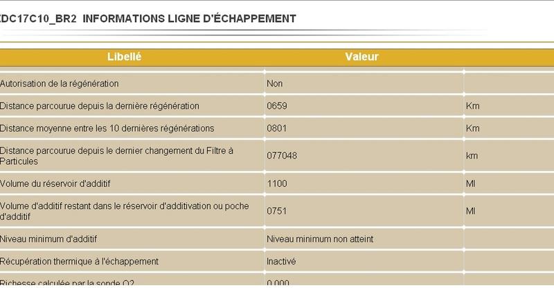 Contrôle fap et pourcentage eolys Fonct310