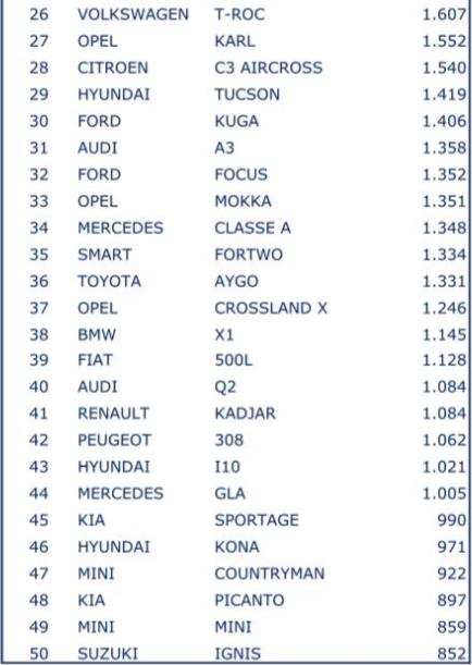 TOP 10 / 20 / 30 Italia e Brasile 2018 - Pagina 5 Fkdjnh10