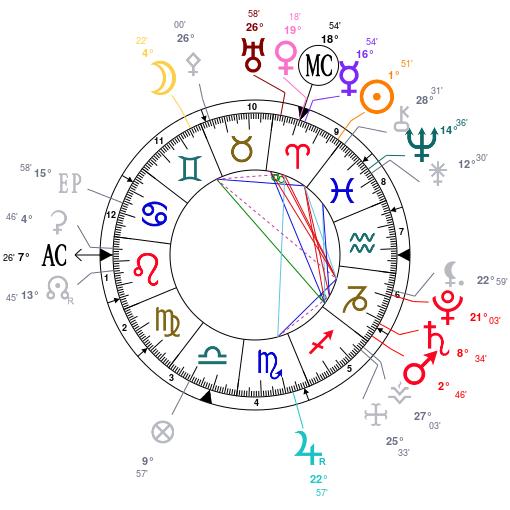 Aspects du mois de Mars - Page 6 Astrot19