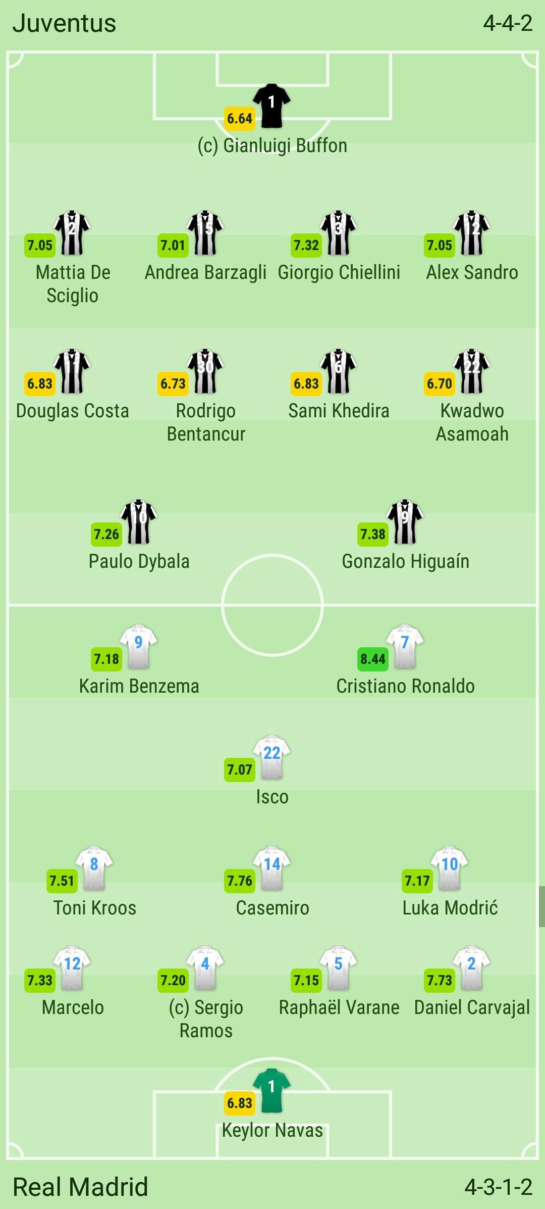 Juventus - Real Madrid 2018.04.03. 20:45, M4 Sport  - Page 13 S8040310
